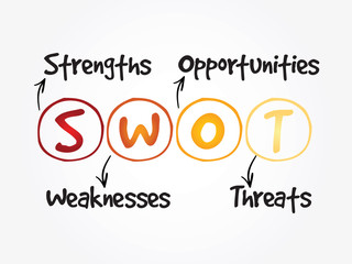 Sketch SWOT analysis business strategy management, business plan