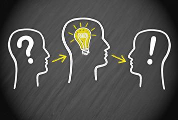 Team Kommunikation - Frage und Antwort