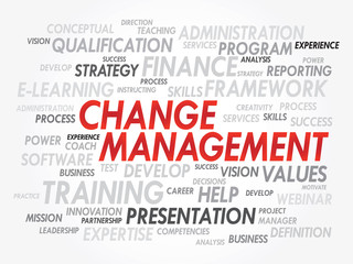Word cloud of Change Management related items, vector