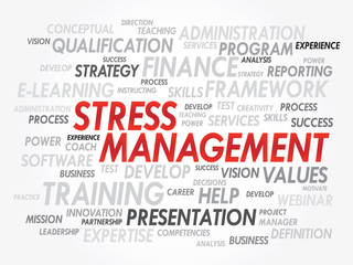 Word cloud of Stress Management related items, vector