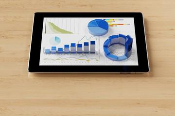 Tablet Computer mit Daten für Finanzanalyse