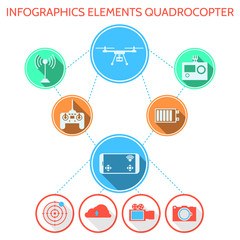 Colored vector infographic for quadrocopter set