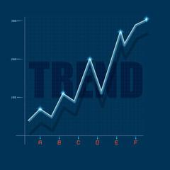 flat trend graph