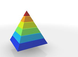ピラミッド型のグラフ