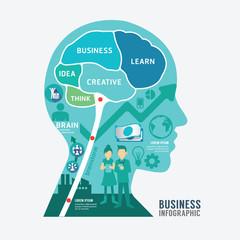 infographics vector brain design business diagram template