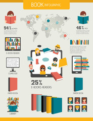 Book and reading infographics.