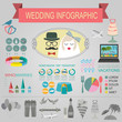 Set of vintage wedding, fashion style and travel infographic ele