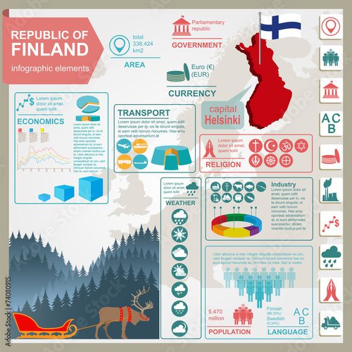 Finland infographics, statistical data, sights - 74080915