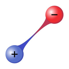 Interaction between two oppositely charged particles