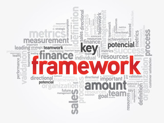 Word cloud of Framework related items, vector background