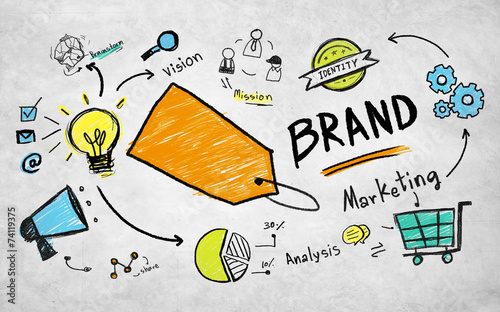 Zdjęcia na płótnie, fototapety, obrazy : Commercial Planning Marketing Brand Concept