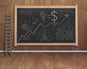 business concept doodles drawn on black chalkboard with wooden s
