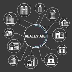real estate, building