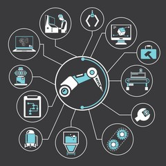 robotic arm, manufacturing concept