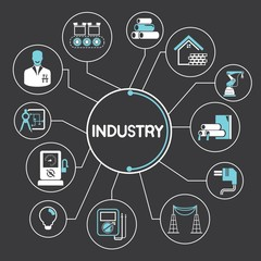 industry and energy concept