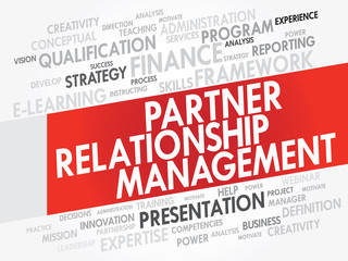Word cloud of Partner Relationship Management related items