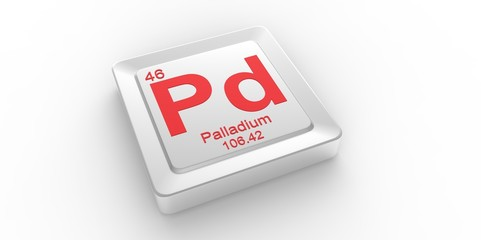 Pd symbol 46for Palladium chemical element of the periodic table
