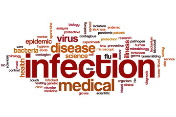Infection word cloud
