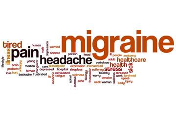 Migraine word cloud
