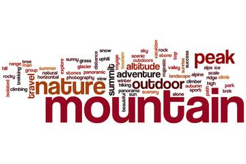 Mountain word cloud