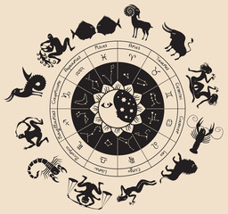 circle of the zodiac signs and antique style