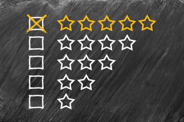 Fünf Sterne Bewertung - Super Qualität