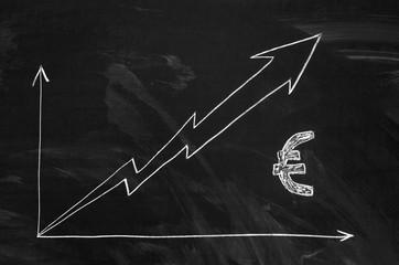 Positive graph on blackboard