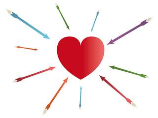 many arrows pierce the amorous heart