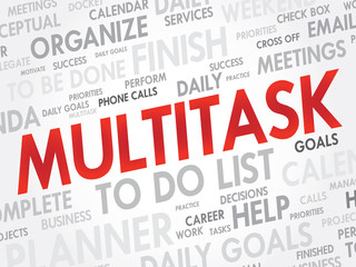 Word cloud of MULTITASK related items, vector background