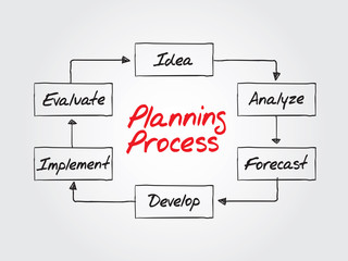 Planning Process flow chart, vector business strategy concept