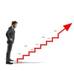 Positive company statistics
