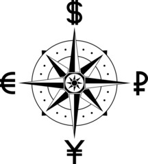 compass of currencies