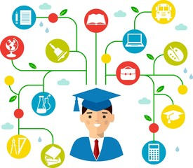 Concept of learning process with graduates and education icons