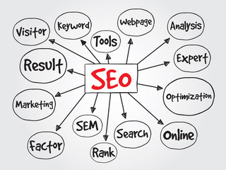 SEO - Search Engine Optimization business vector concept