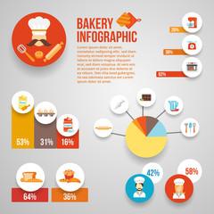 Bakery Infographics Set