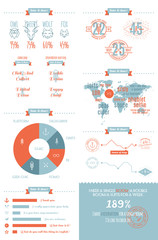vector infographics set in the style of a hipster