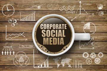 Coporate Social Media