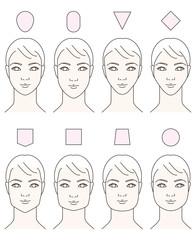 女性の顔の形