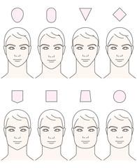 男性の顔の形
