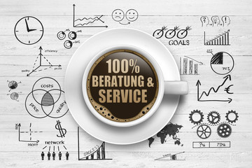 100% Beratung / Service