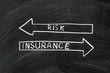 Risk and insurance - 74412712