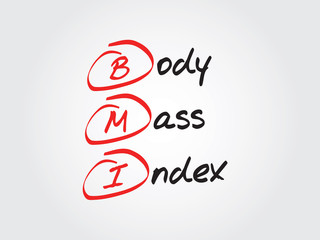 Body Mass Index (BMI), vector business acronym