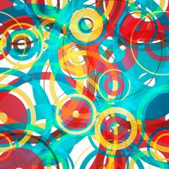 minimal abstraction