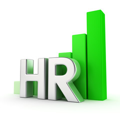 Growing of HR