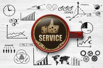 Beratung / Service / Like