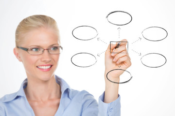 nordic girl illustrating the organizational chart of her company