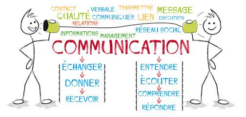 nuage de mots personnages communication