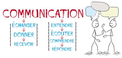 personnages communication