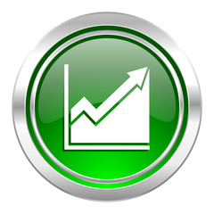 histogram icon, green button, stock sign
