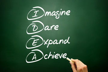 Hand drawn IDEA acronym, business concept on blackboard